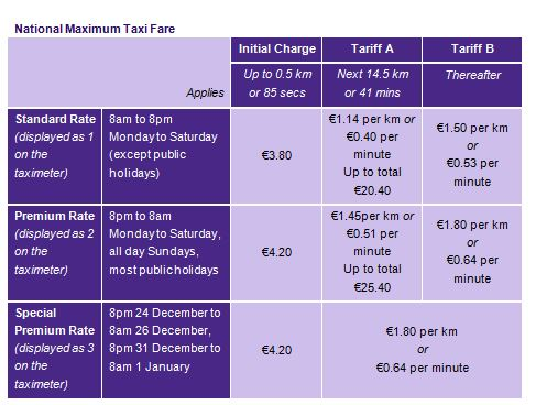 transport for ireland taxi fares prices
